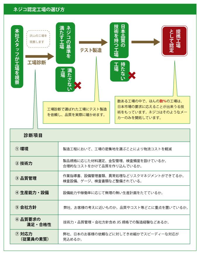 hk_chart-1